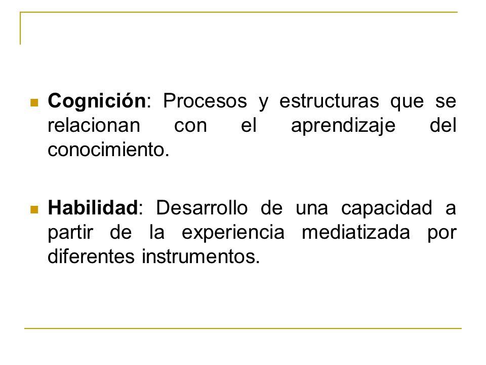 Cognición: Procesos y estructuras que se relacionan con el aprendizaje del conocimiento.