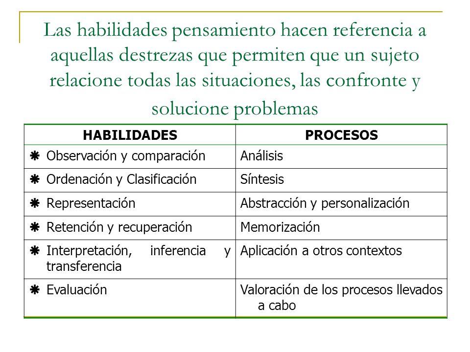 Las habilidades pensamiento hacen referencia a aquellas destrezas que permiten que un sujeto relacione todas las situaciones, las confronte y solucione problemas