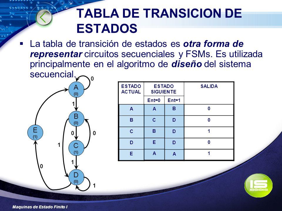 TABLA DE TRANSICION DE ESTADOS