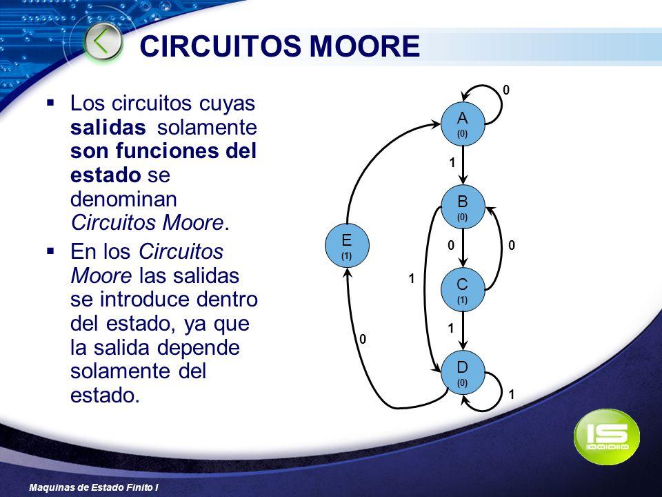 CIRCUITOS MOORE A. (0) B. C. (1) D. E. 1. Los circuitos cuyas salidas solamente son funciones del estado se denominan Circuitos Moore.