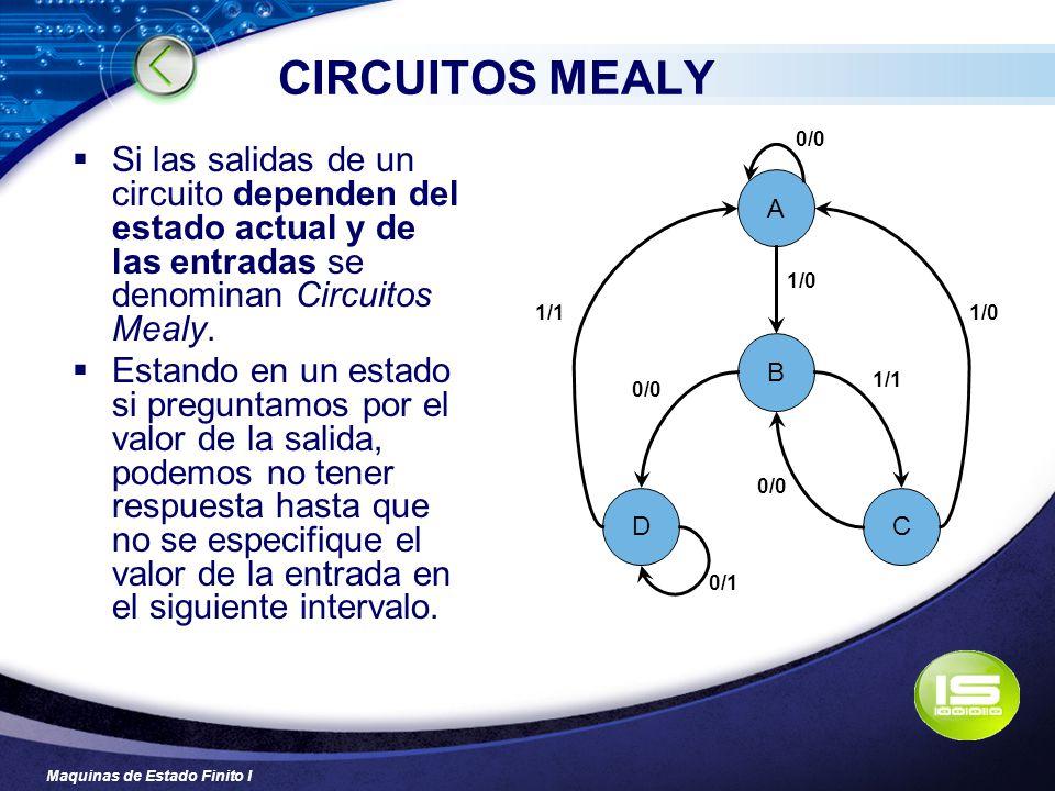 CIRCUITOS MEALY A. B. C. D. 1/0. 1/1. 0/0. 0/1.