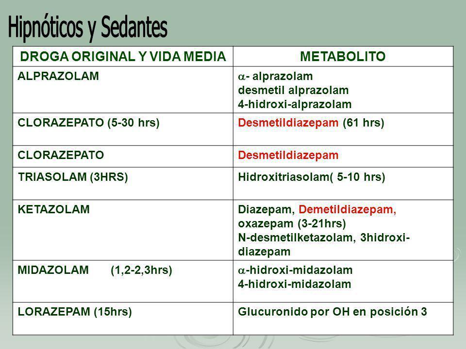 DROGA ORIGINAL Y VIDA MEDIA