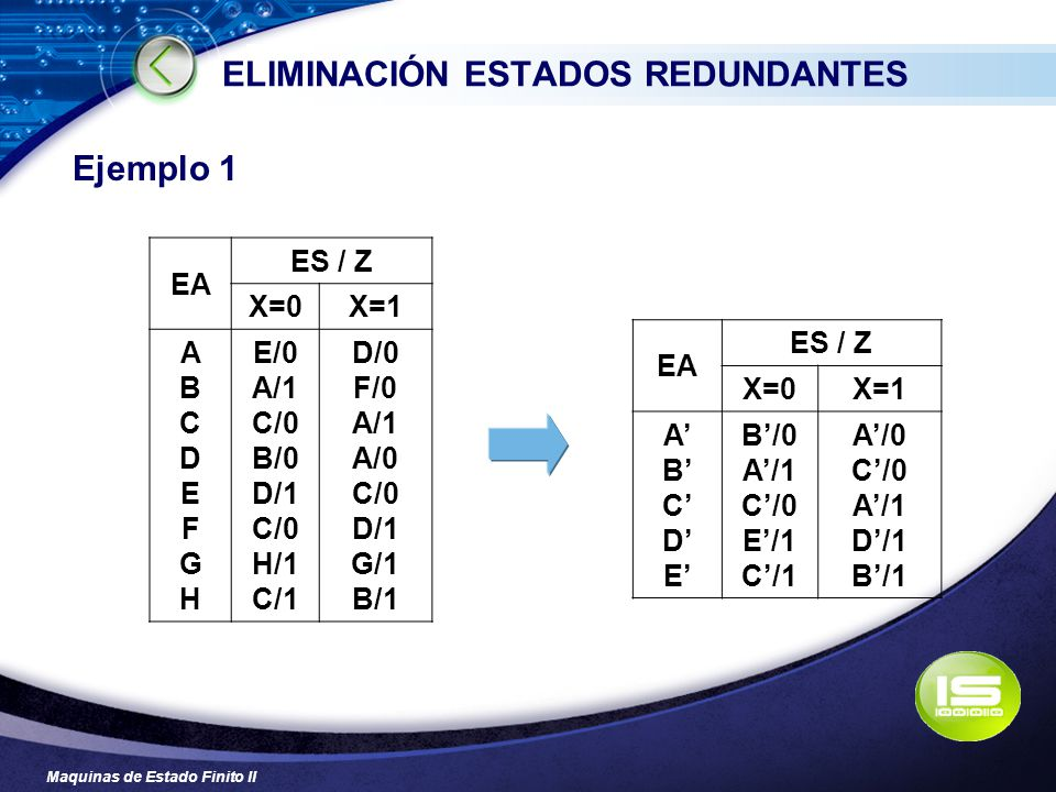 ELIMINACIÓN ESTADOS REDUNDANTES