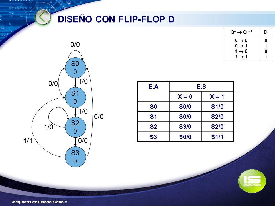 DISEÑO CON FLIP-FLOP D S0 S1 0/0 S2 1/0 1/1 S3 E.A E.S X = 0 X = 1 S0
