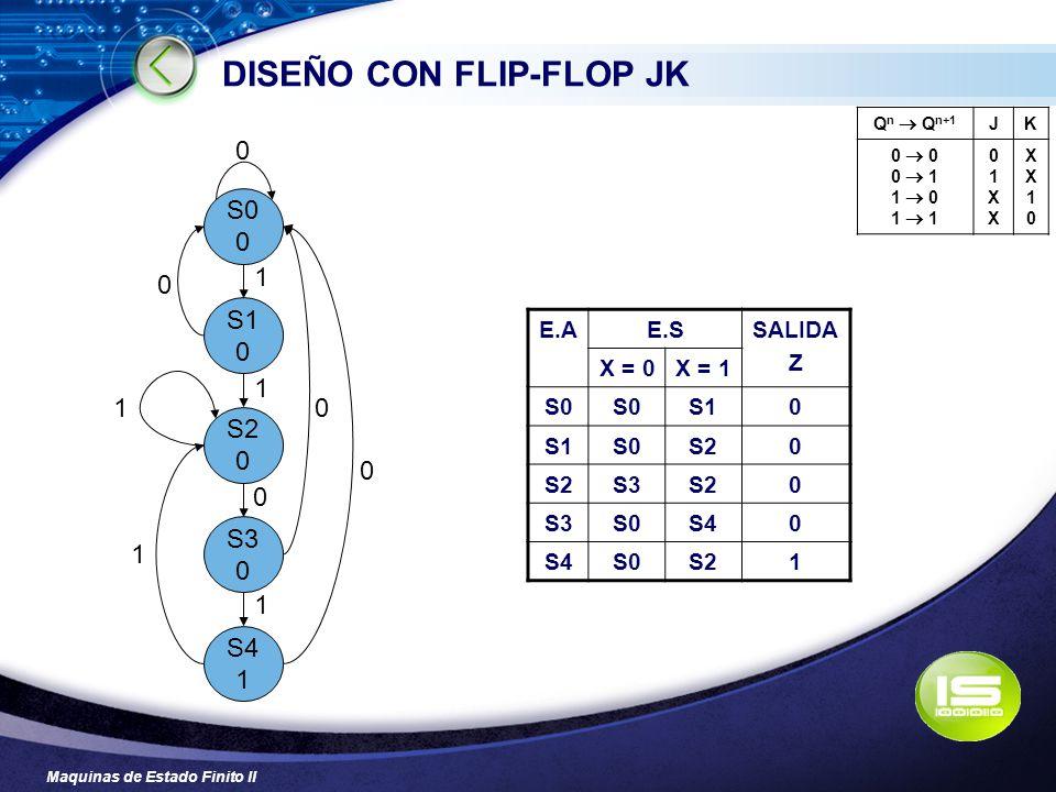 DISEÑO CON FLIP-FLOP JK