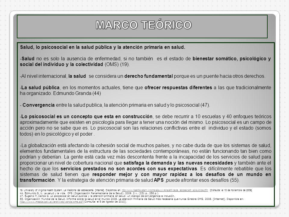 MARCO TEÓRICO Salud, lo psicosocial en la salud pública y la atención primaria en salud.