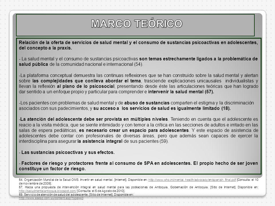 MARCO TEÓRICO Relación de la oferta de servicios de salud mental y el consumo de sustancias psicoactivas en adolescentes, del concepto a la praxis.