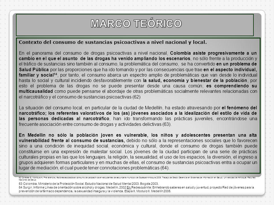 MARCO TEÓRICO Contexto del consumo de sustancias psicoactivas a nivel nacional y local.
