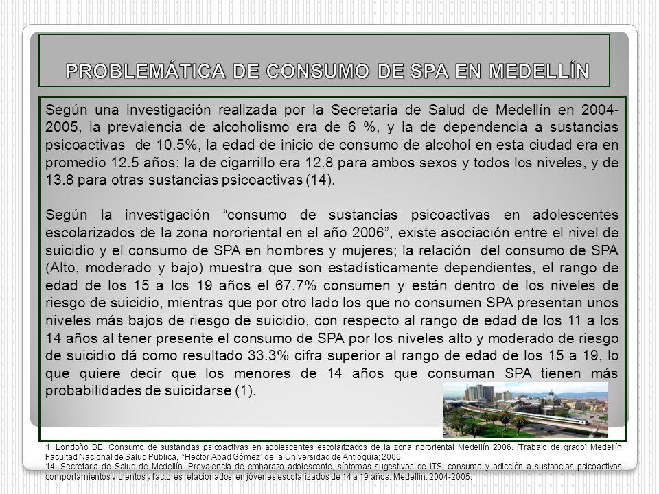 PROBLEMÁTICA DE CONSUMO DE SPA EN MEDELLÍN