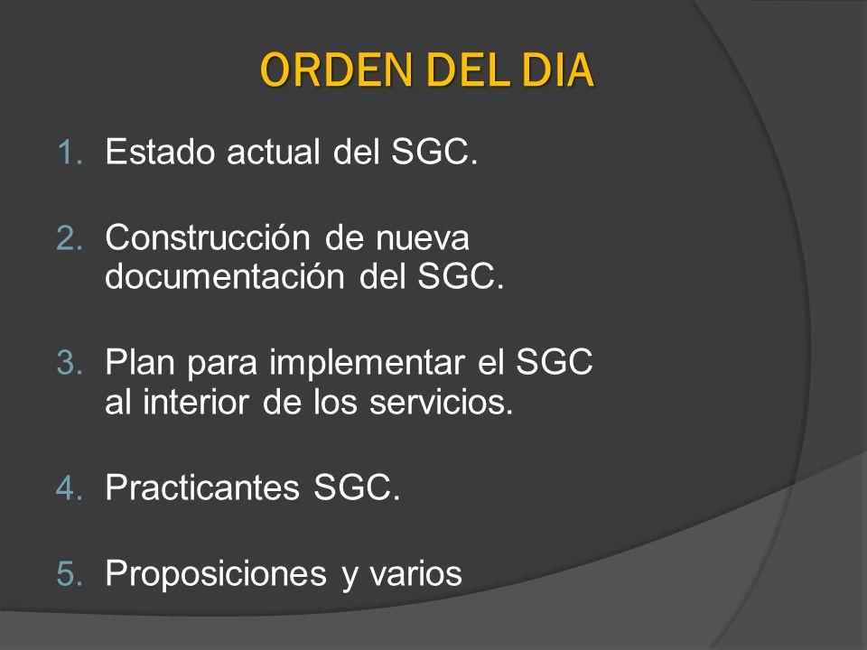 ORDEN DEL DIA Estado actual del SGC.