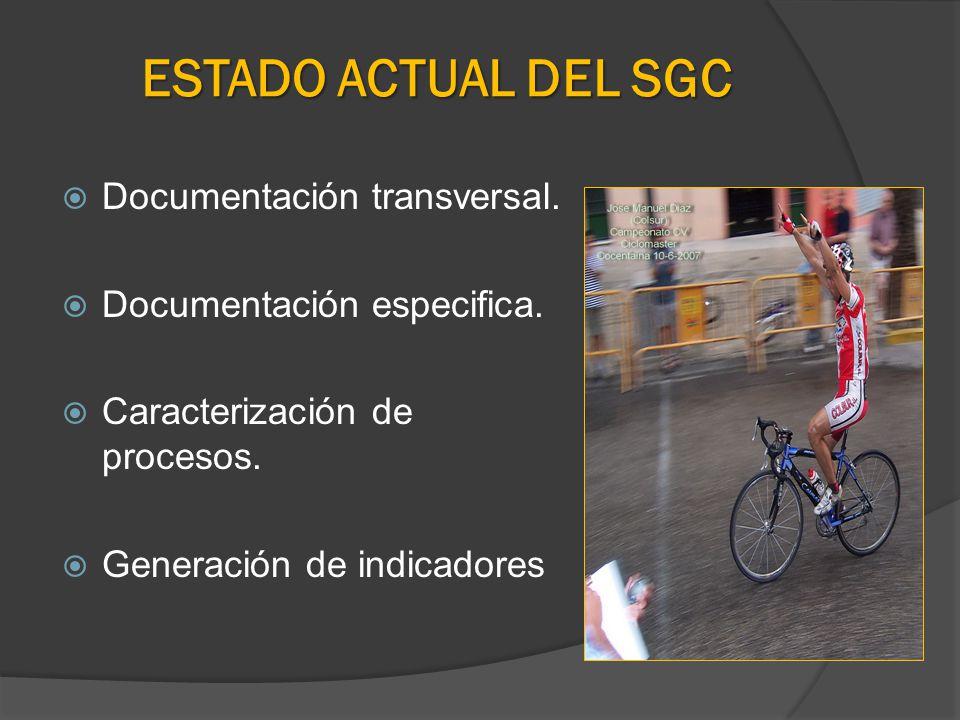 ESTADO ACTUAL DEL SGC Documentación transversal.