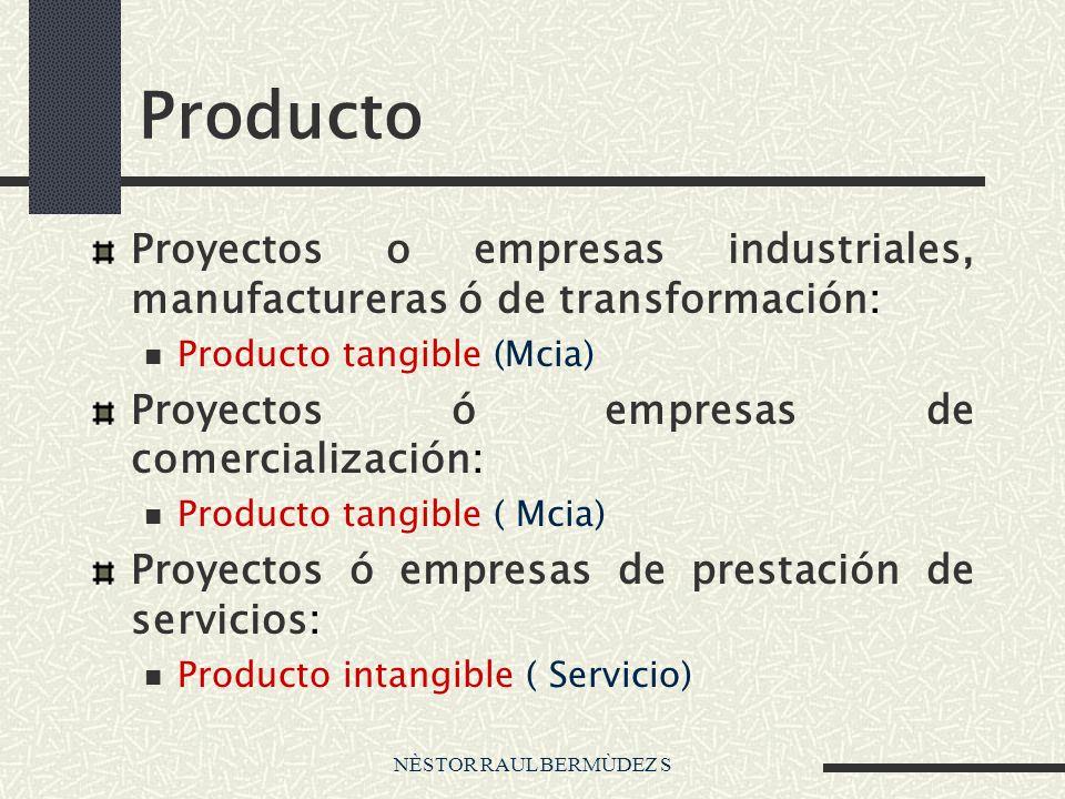 Producto Proyectos o empresas industriales, manufactureras ó de transformación: Producto tangible (Mcia)