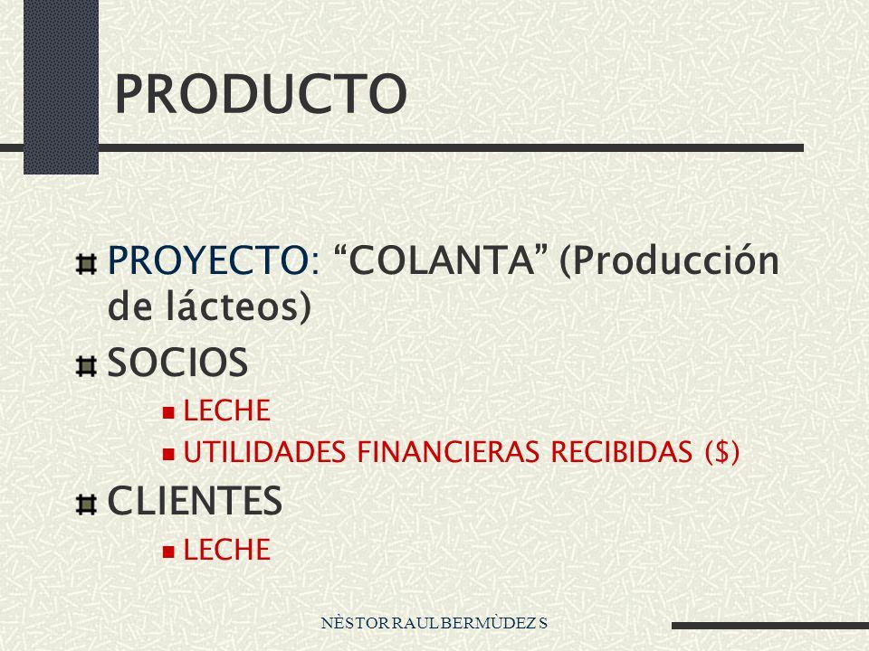 PRODUCTO PROYECTO: COLANTA (Producción de lácteos) SOCIOS CLIENTES