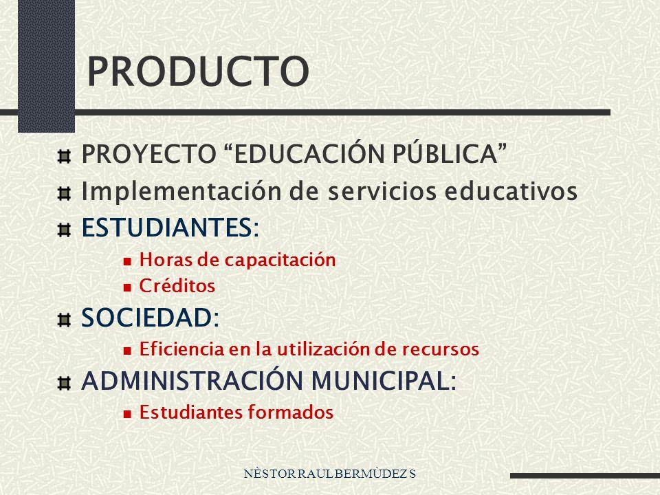 PRODUCTO PROYECTO EDUCACIÓN PÚBLICA