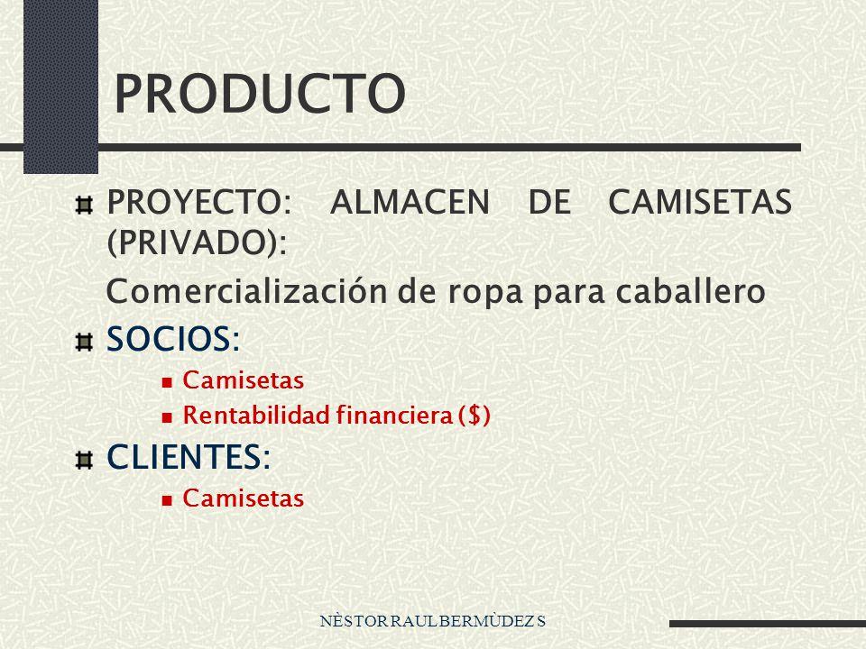 PRODUCTO PROYECTO: ALMACEN DE CAMISETAS (PRIVADO):
