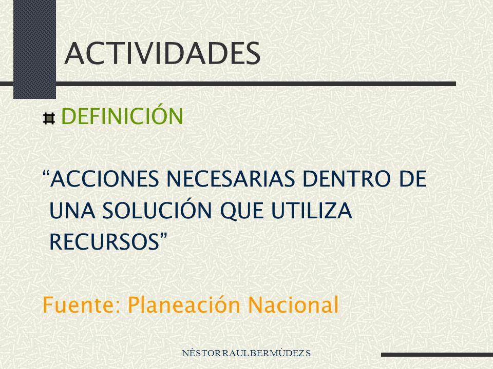 ACTIVIDADES DEFINICIÓN ACCIONES NECESARIAS DENTRO DE