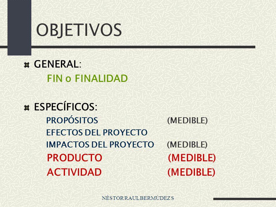 OBJETIVOS GENERAL: FIN o FINALIDAD ESPECÍFICOS: PRODUCTO (MEDIBLE)