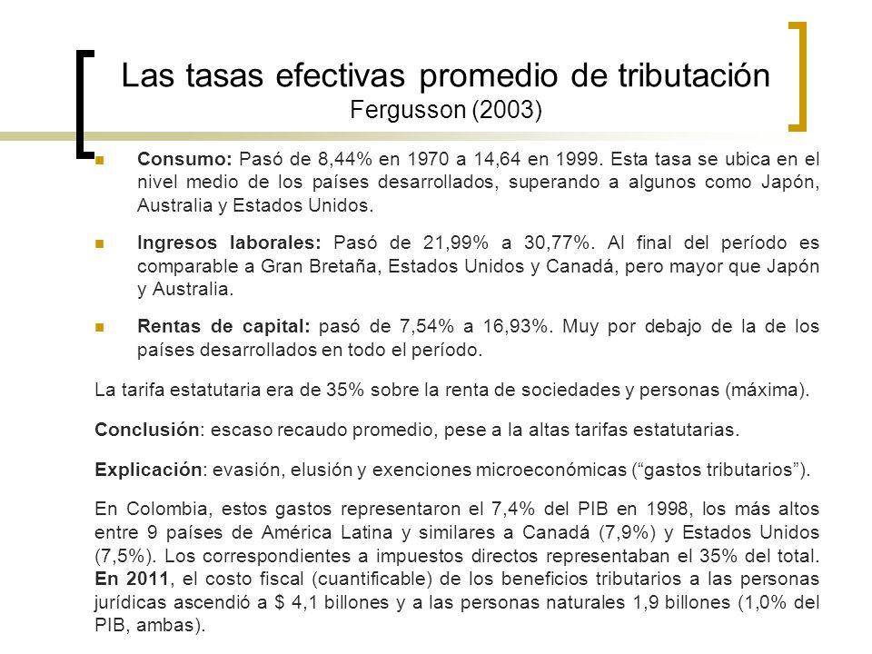 Las tasas efectivas promedio de tributación Fergusson (2003)