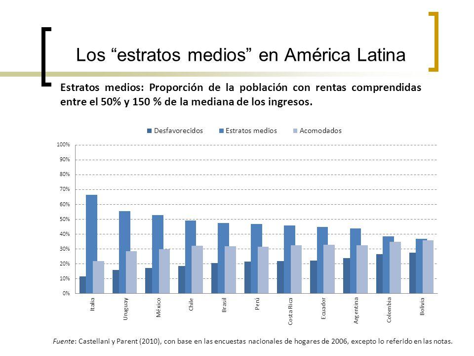 Los estratos medios en América Latina