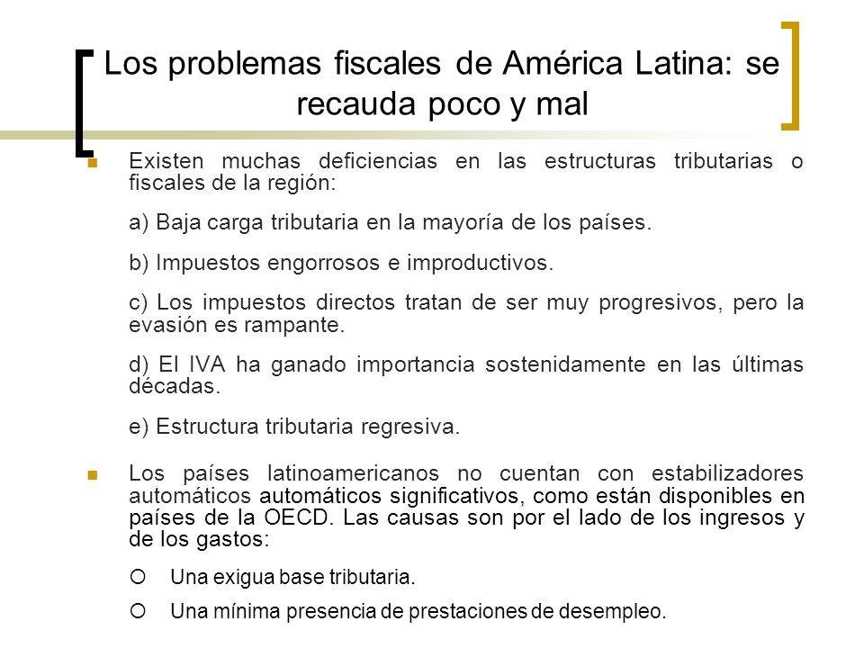 Los problemas fiscales de América Latina: se recauda poco y mal