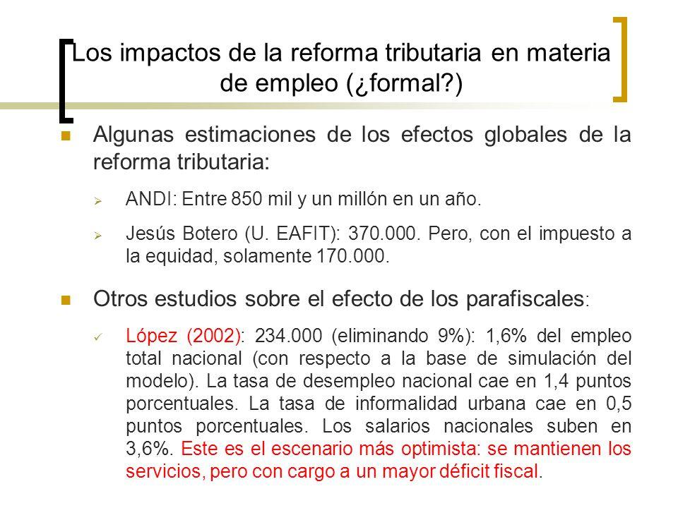 Los impactos de la reforma tributaria en materia de empleo (¿formal )