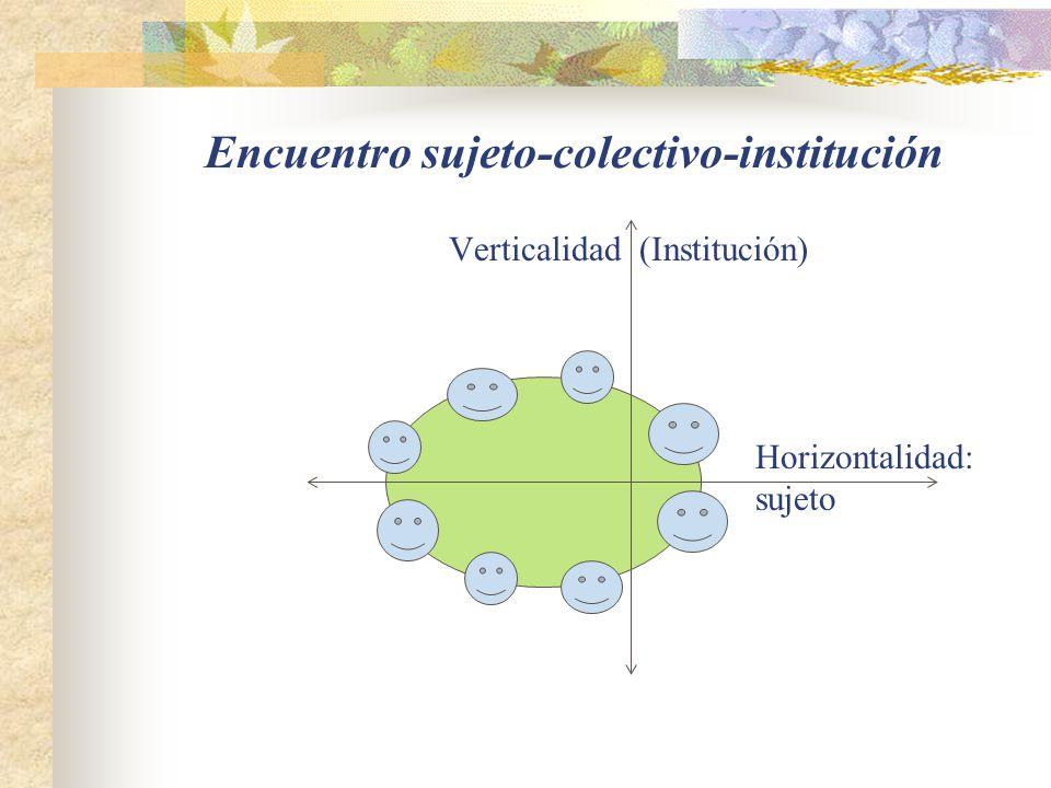 Encuentro sujeto-colectivo-institución