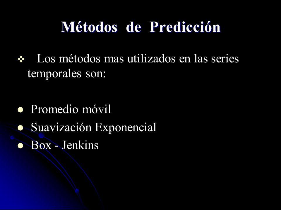 Métodos de Predicción Los métodos mas utilizados en las series temporales son: Promedio móvil. Suavización Exponencial.