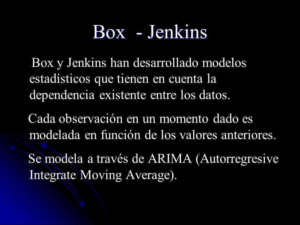 Box - Jenkins Box y Jenkins han desarrollado modelos estadísticos que tienen en cuenta la dependencia existente entre los datos.