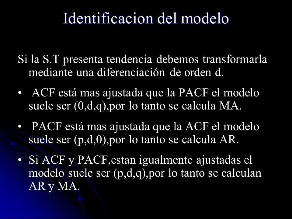 Identificacion del modelo