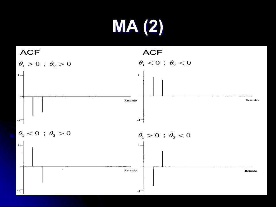 MA (2)