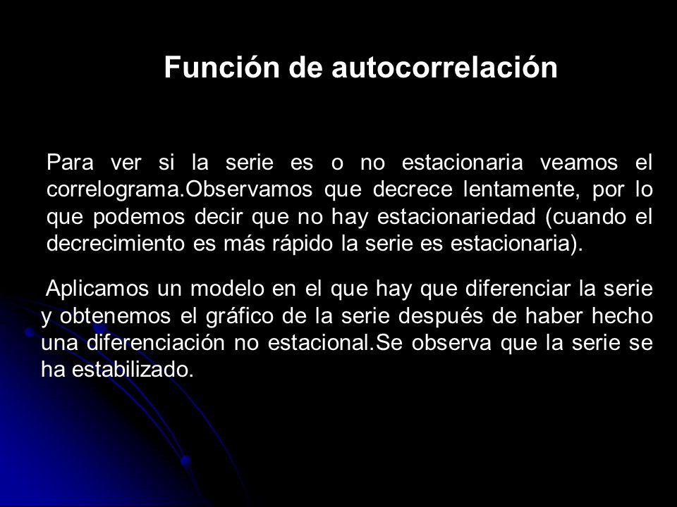 Función de autocorrelación
