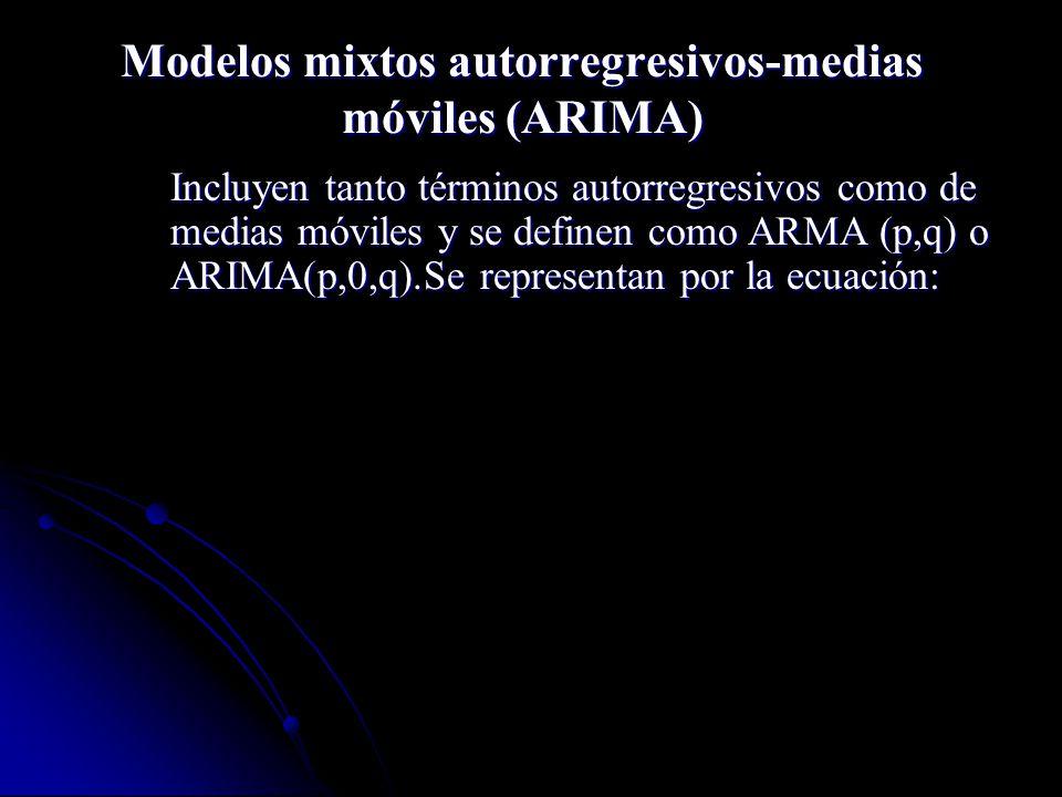 Modelos mixtos autorregresivos-medias móviles (ARIMA)