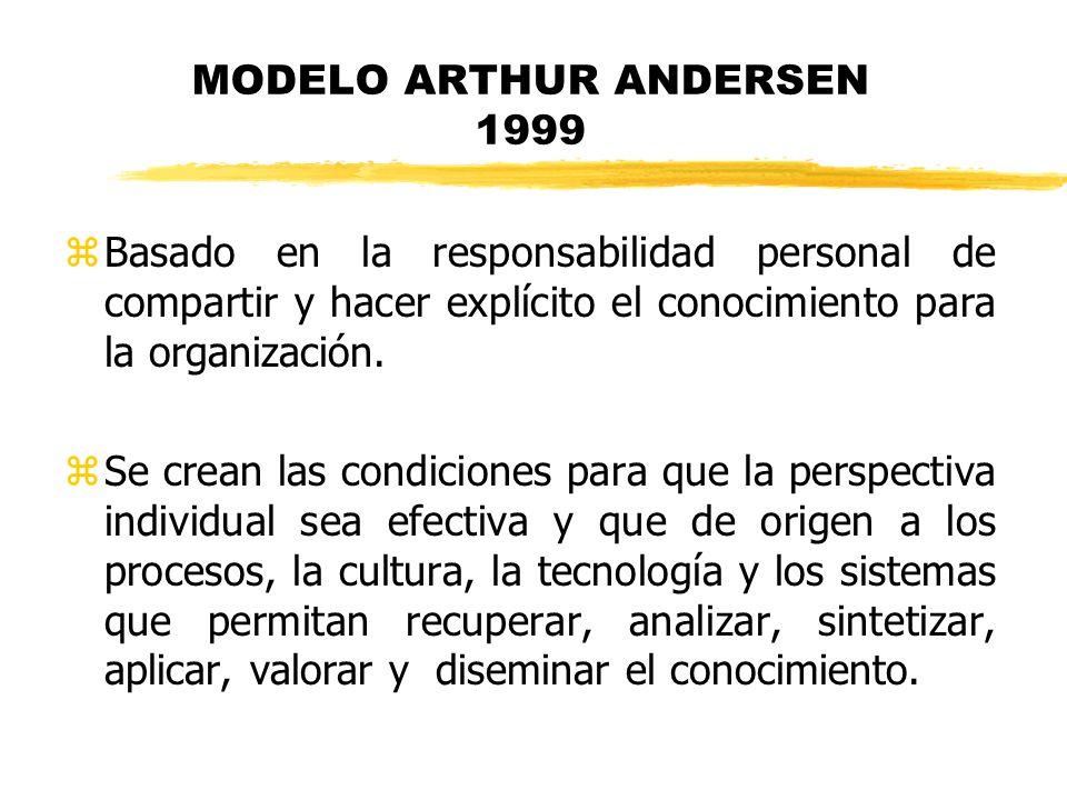 MODELO ARTHUR ANDERSEN 1999