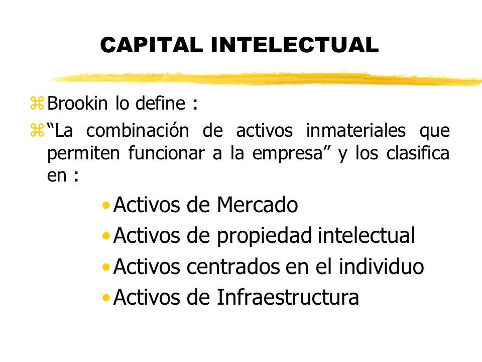 Activos de propiedad intelectual Activos centrados en el individuo