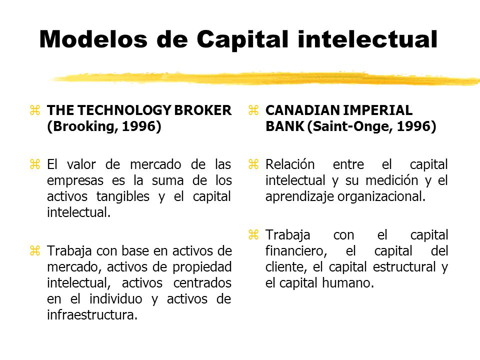 Modelos de Capital intelectual