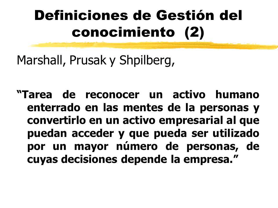 Definiciones de Gestión del conocimiento (2)