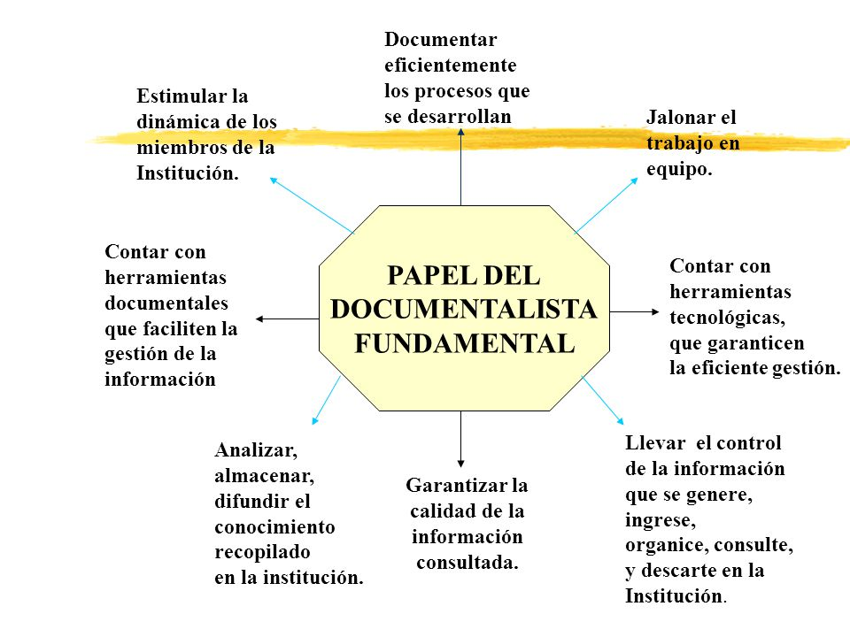 PAPEL DEL DOCUMENTALISTA FUNDAMENTAL