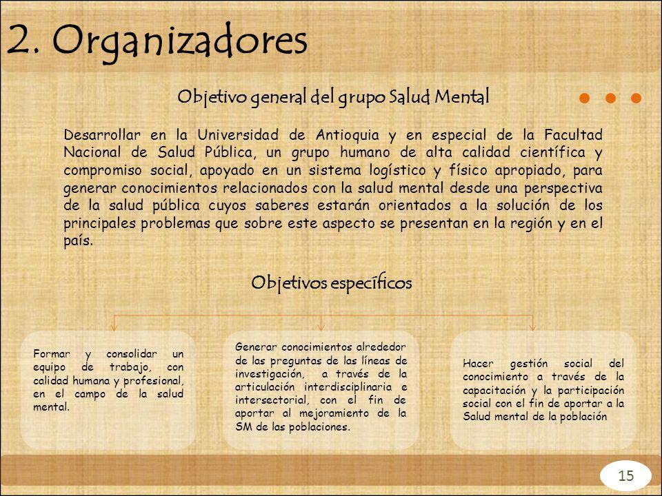 Objetivo general del grupo Salud Mental Objetivos específicos