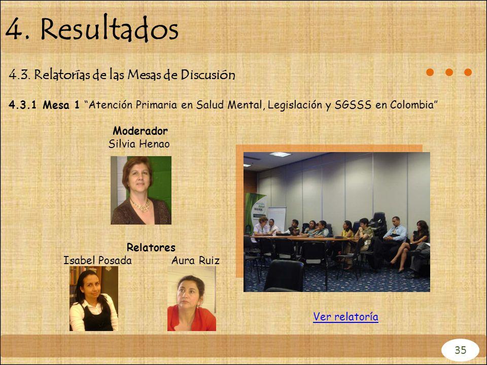 4. Resultados 4.3. Relatorías de las Mesas de Discusión 35