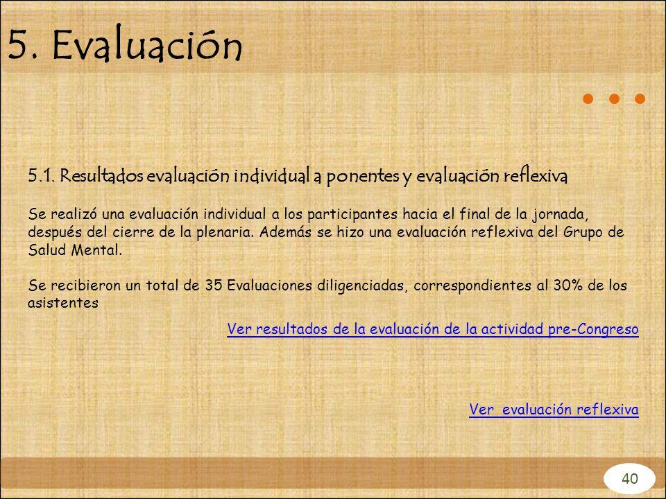 5. Evaluación 5.1. Resultados evaluación individual a ponentes y evaluación reflexiva.