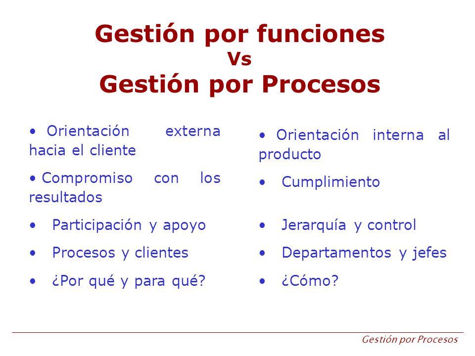 Gestión por funciones Vs Gestión por Procesos
