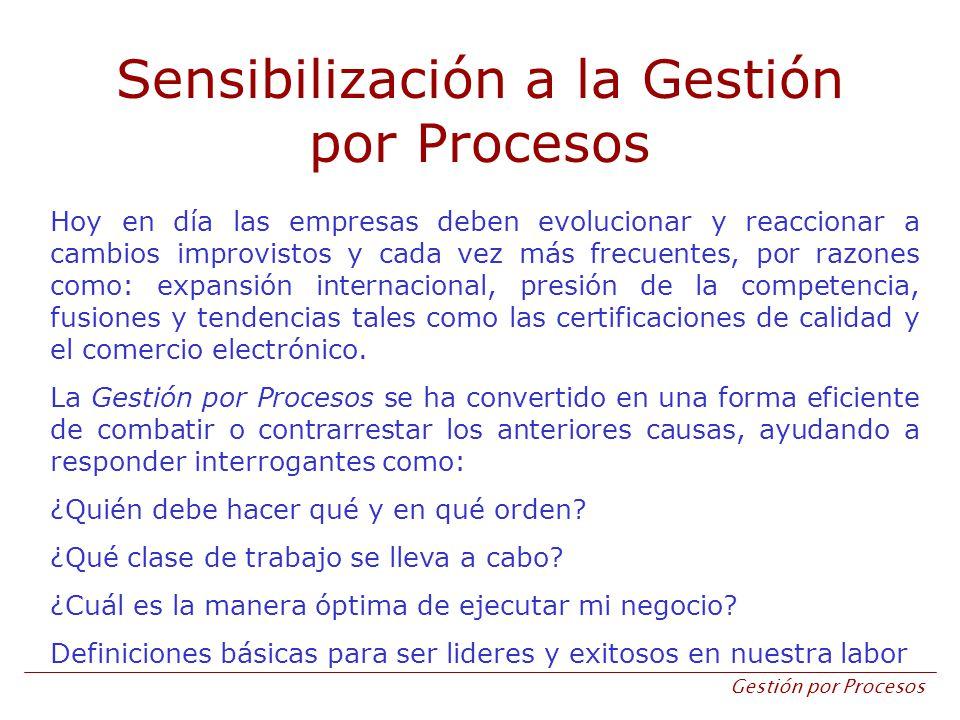Sensibilización a la Gestión por Procesos
