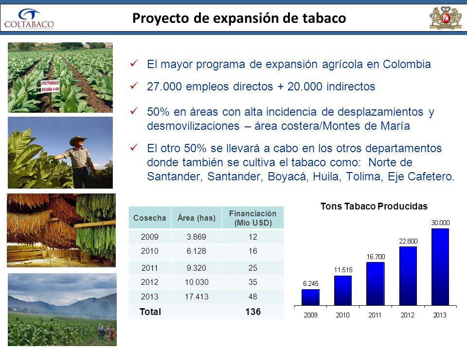 Proyecto de expansión de tabaco