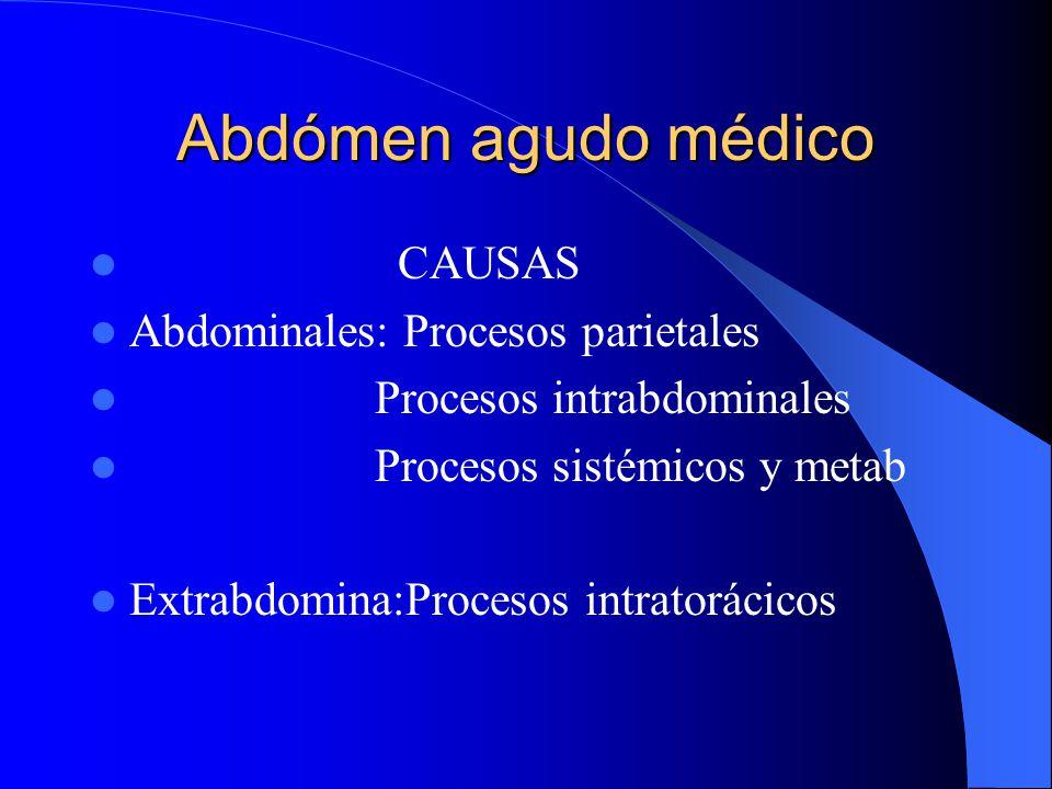 Abdómen agudo médico CAUSAS Abdominales: Procesos parietales