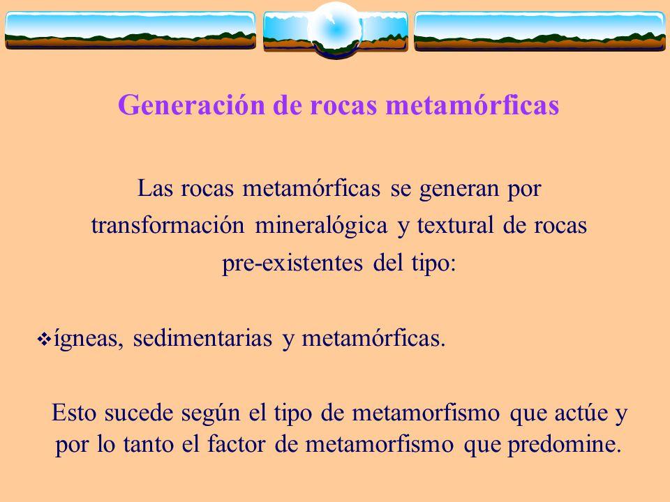 Generación de rocas metamórficas