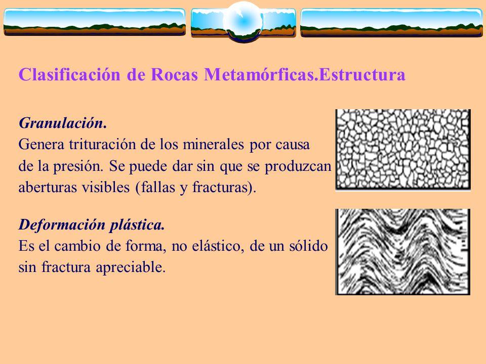 Clasificación de Rocas Metamórficas.Estructura