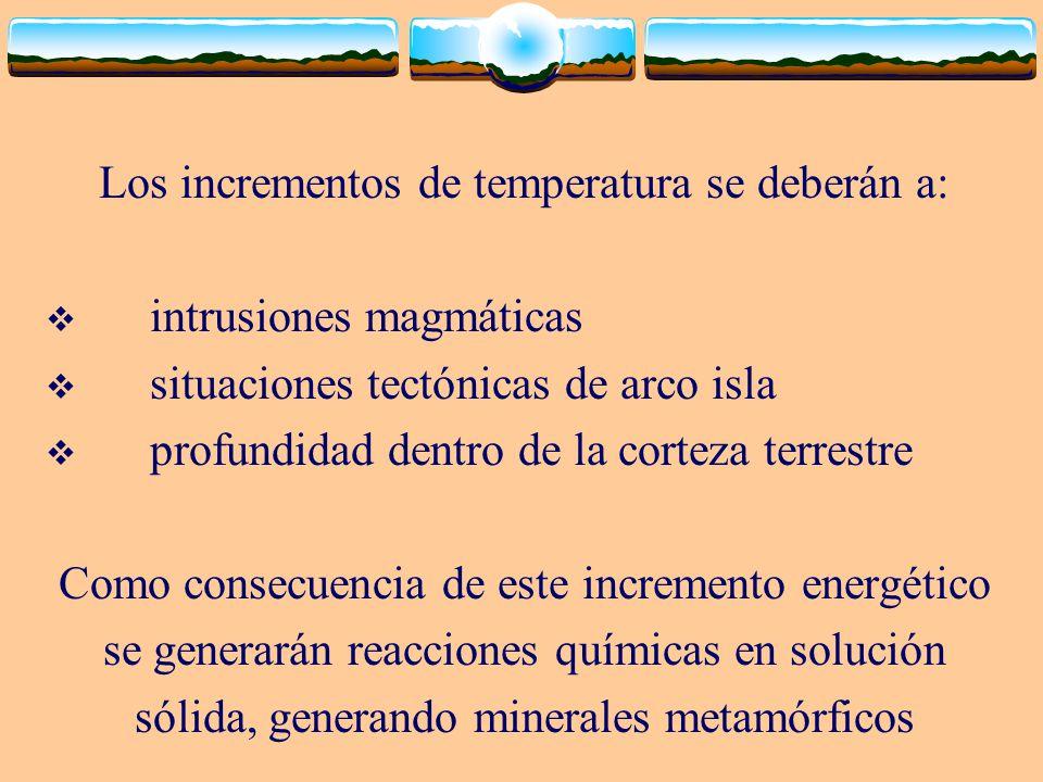 Los incrementos de temperatura se deberán a: intrusiones magmáticas