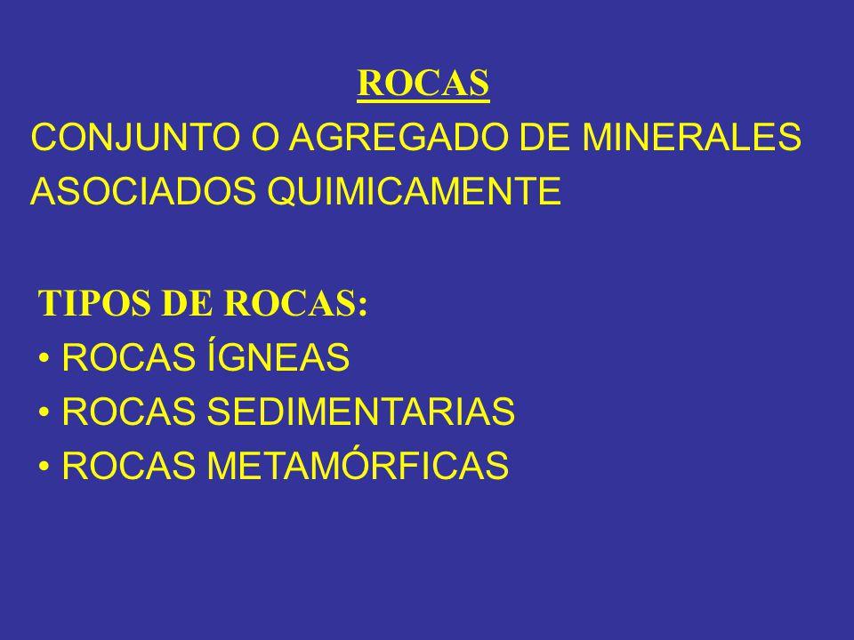 ROCAS CONJUNTO O AGREGADO DE MINERALES ASOCIADOS QUIMICAMENTE. TIPOS DE ROCAS: • ROCAS ÍGNEAS. • ROCAS SEDIMENTARIAS.