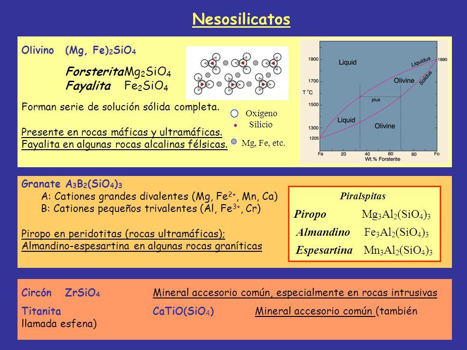 Espesartina Mn3Al2(SiO4)3