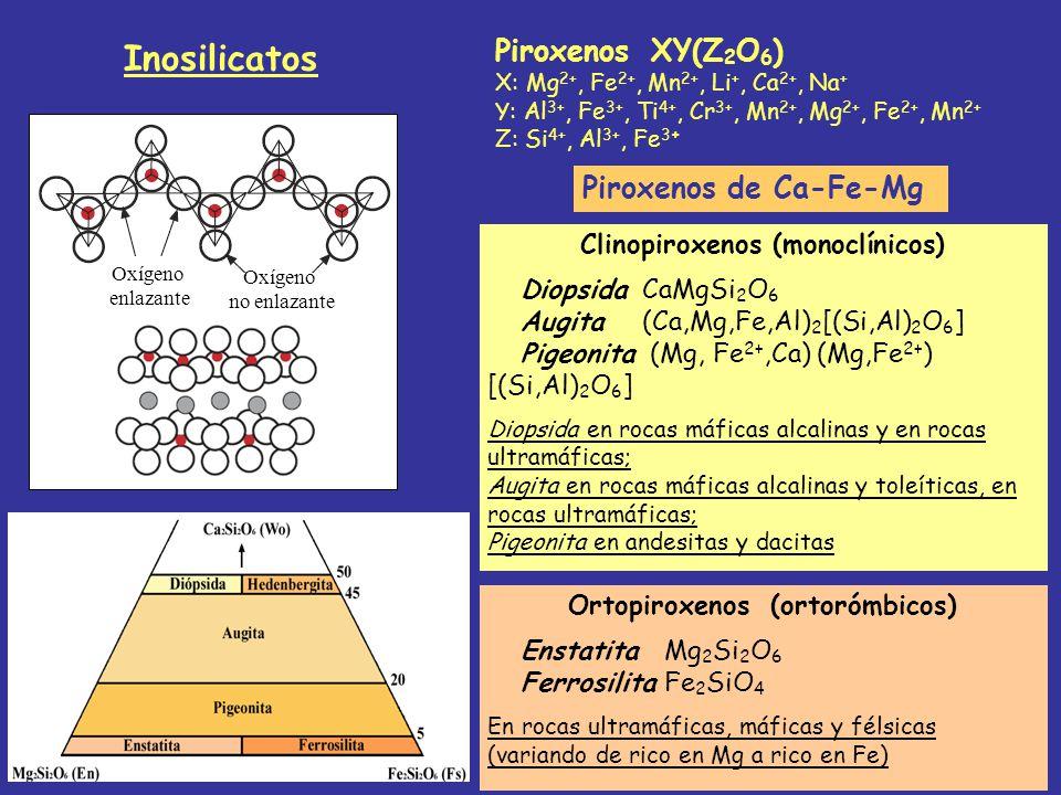 Clinopiroxenos (monoclínicos) Ortopiroxenos (ortorómbicos)